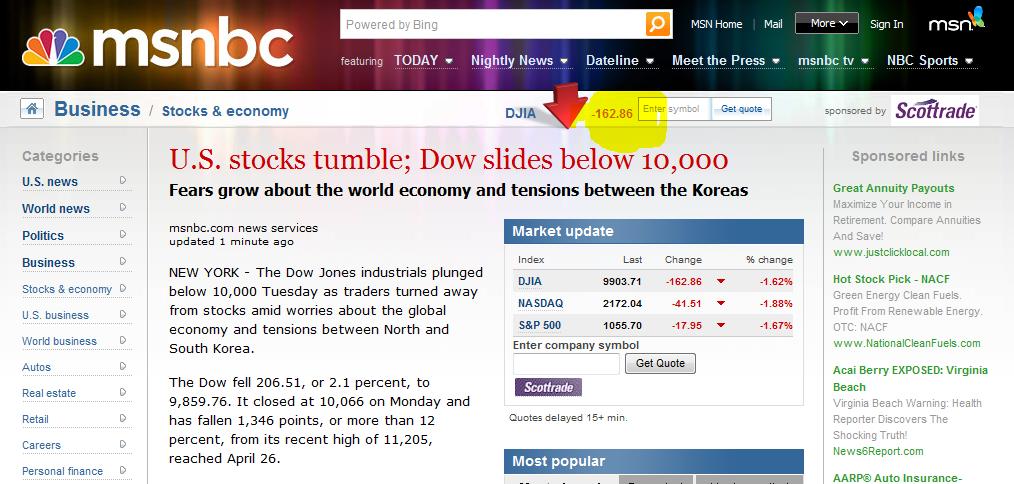 World Markets Tumble!